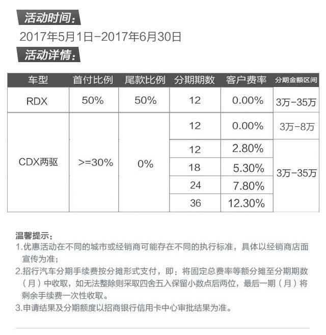 讴歌CDX 尊享分期低费率