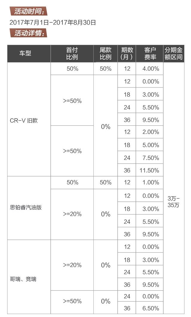 东风本田多款车型 招商分期最低0费率