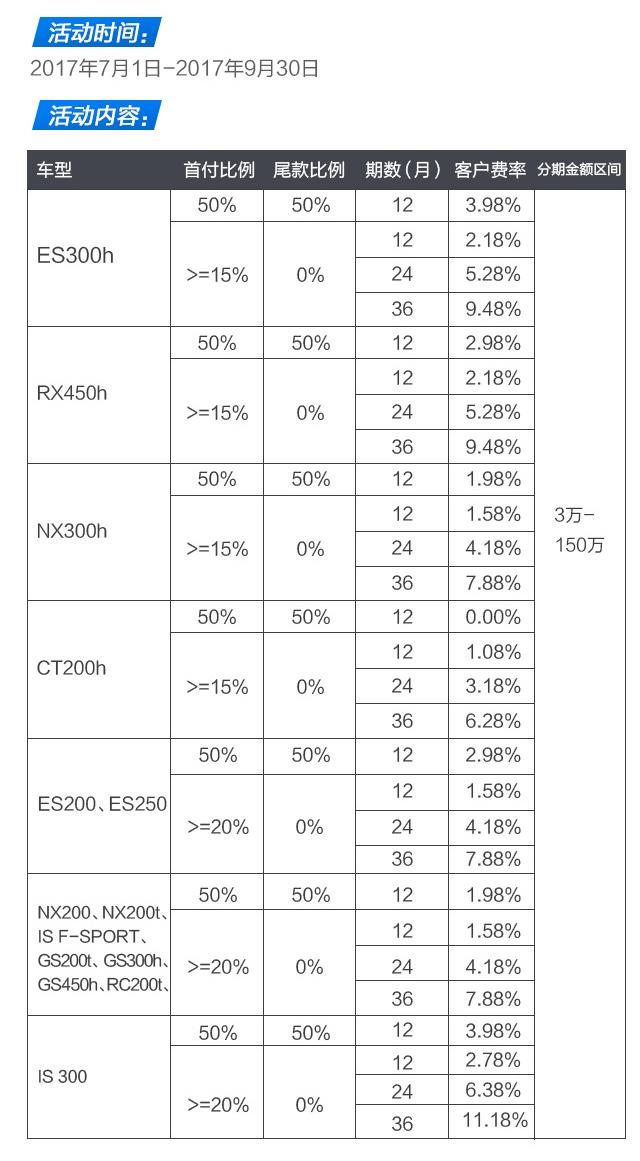 雷克萨斯 15%超低首付